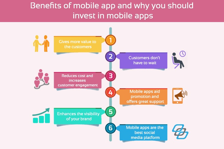 mobile_app_benefits