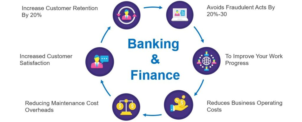 Banking-Financial-1-industry