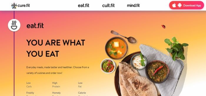 Cost to Develop Food Delivery Apps Like Eat fit