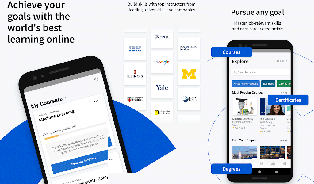 Cost to Develop an App like Coursera