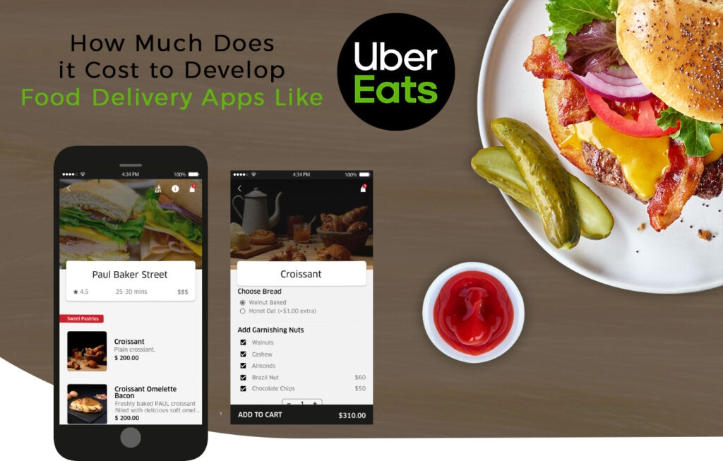 How-Much-Does-it-Cost-to-Develop-an-App-like-Uber-Eats