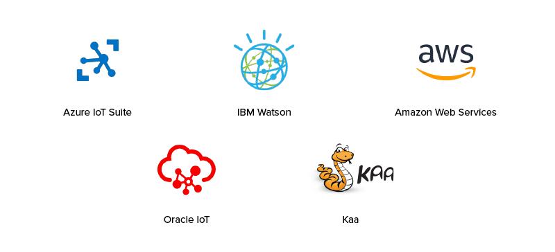 Platforms-for-IoT-Application-Development