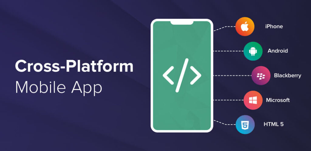 cross-platform-hybrid apps development