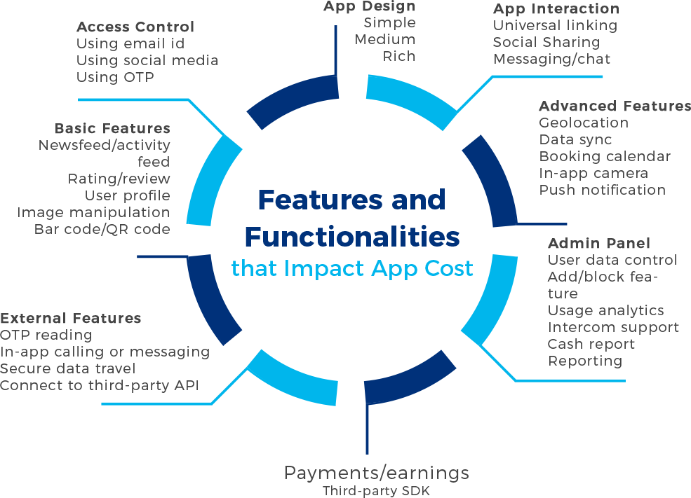 Paytm-app-Features